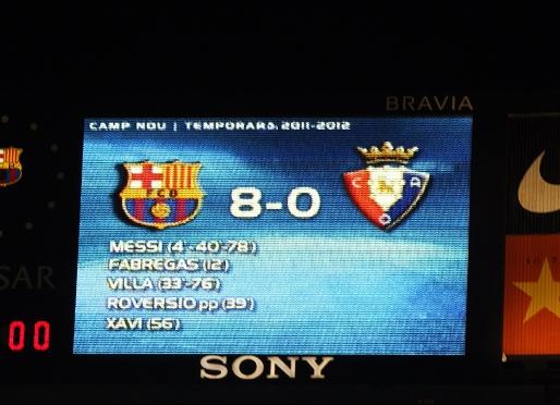 Camp Nou, raj dla goleadorów