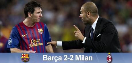 Remis na początek… Barça – Milan 2:2