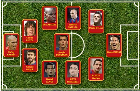 """Czytelnicy """"Sport.es"""" nie chcą by Messi odpoczywał"""
