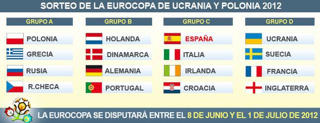 Irlandia, Chorwacja i Włochy – rywale Mistrzów