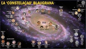 Brazylijska constelaçao blaugrana