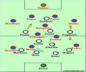 Analiza taktyczna: FC Barcelona – Valencia