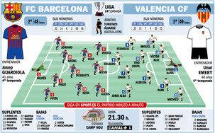 Przewidywany skład na Valencię