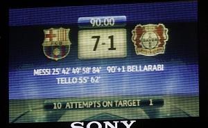 Maksymalne wyniki FC Barcelony w Lidze Mistrzów