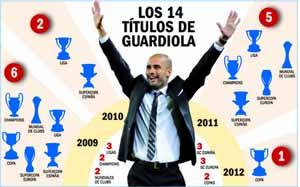 Copa del Rey na zakończenie wspaniałego okresu