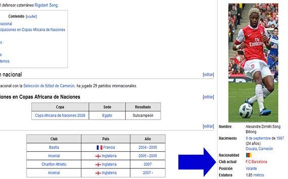 Alex Song - wikipedia