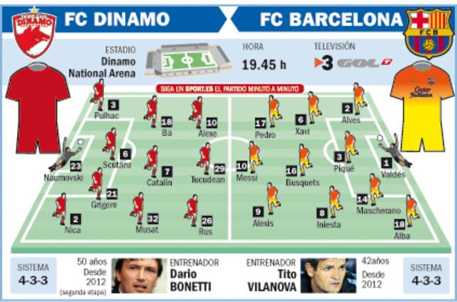 11 na Dynamo