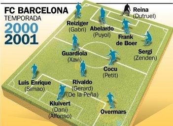 Skład 2000
