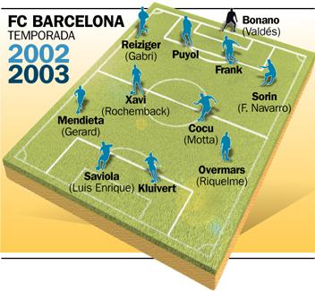 Skład 2002