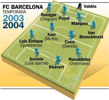 Skład 2004