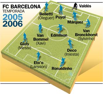 Skład 2006