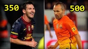 Messi 350, Iniesta 500