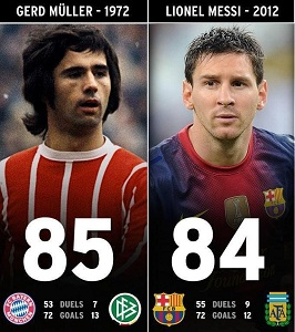 Gerd Müller mógł grać w FC Barcelonie