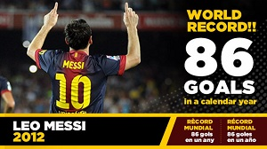 Messi pobił rekord Gerda Müllera