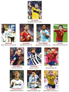 Czterech piłkarzy Barçy w XI World Soccer 2012