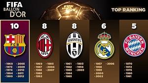 10 Złotych Piłek FC Barcelony