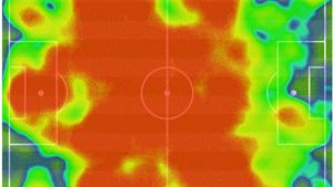 Real Madryt – FC Barcelona: Statystyki