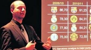 Alba – najbardziej opłacalny transfer w La Liga