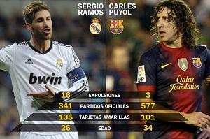 Puyol przykładem dla Sergio Ramosa