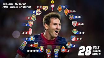 Messi może zamknąć swój strzelecki krąg przeciwko Celcie