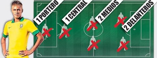 Neymar i pięć transferów
