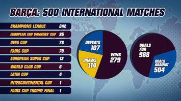 Mecz z PSG 500. oficjalnym międzynarodowym spotkaniem