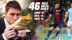 Messi – Pichichi i kolekcjoner Złotych Butów