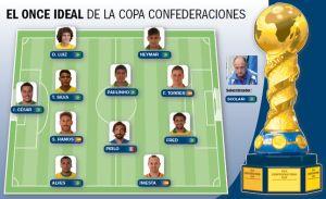 Alves, Iniesta i Neymar zostali wyróżnieni
