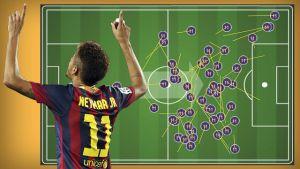 Neymar – estetyka, skuteczność i hierarchia z korzyściami dla zespołu
