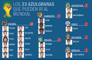 Mundial w barwach Blaugrany
