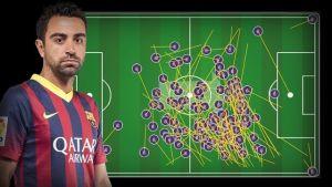 Statystyki z meczu FC Barcelona – AC Milan