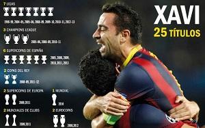 Xavi, zawodnik najbardziej utytułowany