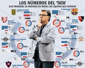 Liczby Taty Martino