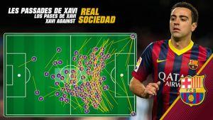 Statystyki z meczu FC Barcelona – Real Sociedad