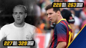 Messi wyprzedził Di Stéfano