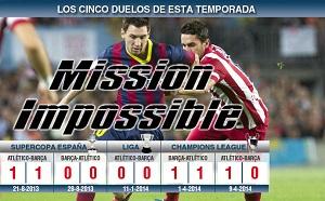 Pokonanie Atlético, misja niemożliwa?