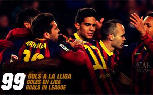 Barça blisko zdobycia setnego gola w lidze