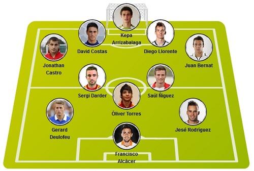 futbol draft