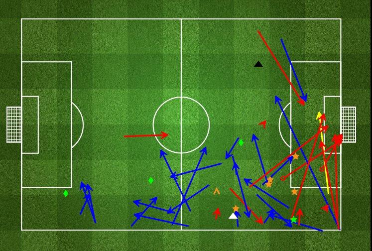 Statystyki Gerarda Deulofeu w meczu z Levante