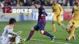 Prawonożny Messi