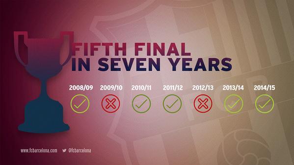 Piąty finał w ciągu siedmiu lat