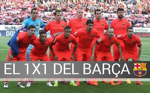 Oceny zawodników po meczu z Sevillą