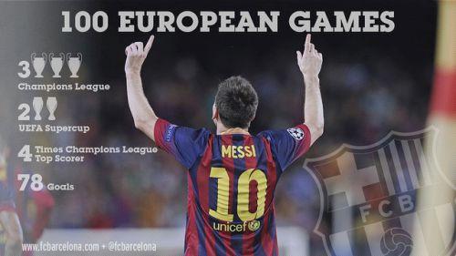 Setny mecz Messiego w europejskich pucharach