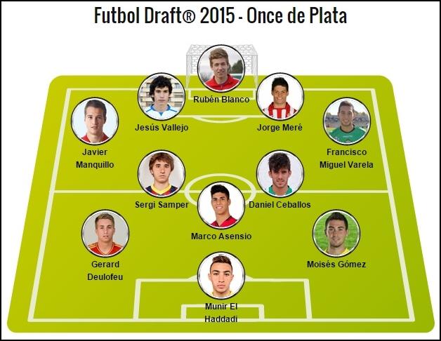 Ośmiu z Barçy wyróżnionych w Futbol Draft