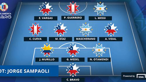 Bravo, Messi i Masche w idealnej jedenastce Copa América