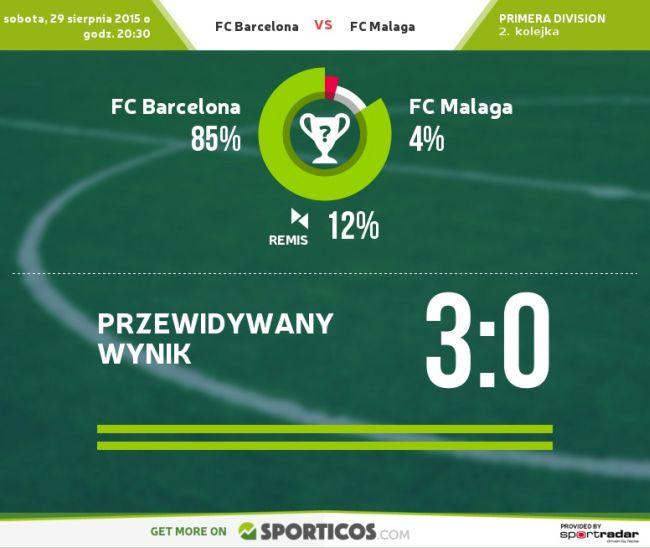 Sporticos_com_fc_barcelona_vs_fc_malaga