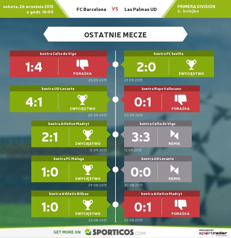 Sporticos_com_fc_barcelona_vs_las_palmas_ud
