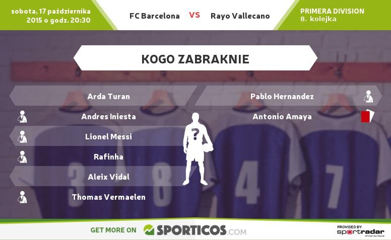 Sporticos_com_fc_barcelona_vs_rayo_vallecano