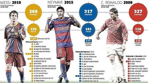 Neymar – geniusz w wieku 23 lat