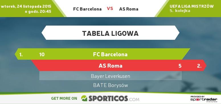 Sporticos_com_fc_barcelona_vs_as_roma